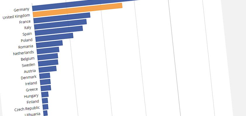 denmark population 2016