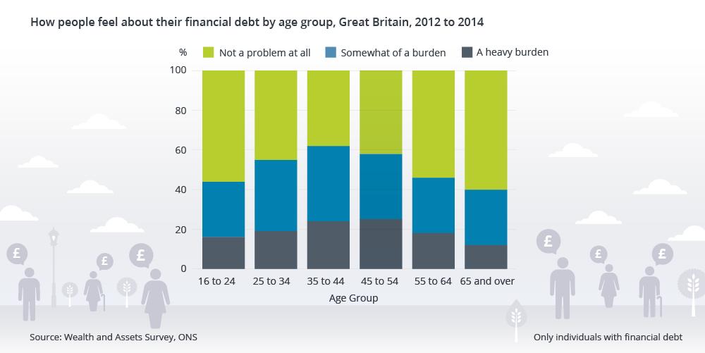 Debt-Week_FINAL-04
