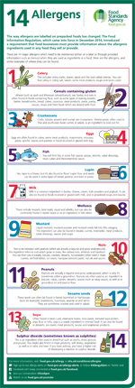 Infographic thumbnail: 14 allergens