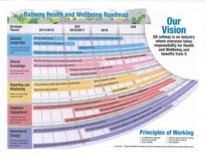 Railway Health and Wellbeing Roadmap