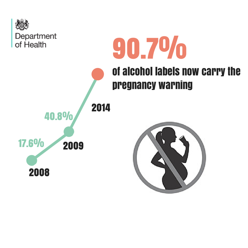 Pregnancy label infographic-v2