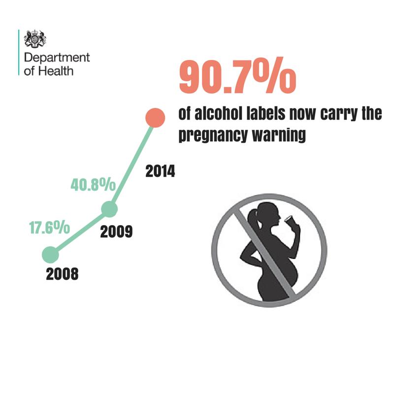 Pregnancy label infographic-v2