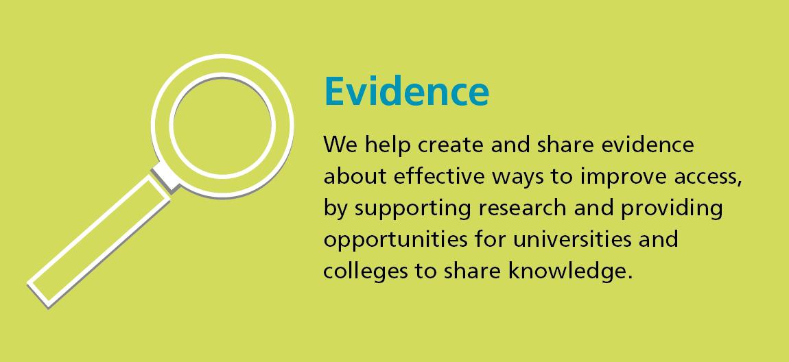 Infographic explaining OFFA evidence strategy